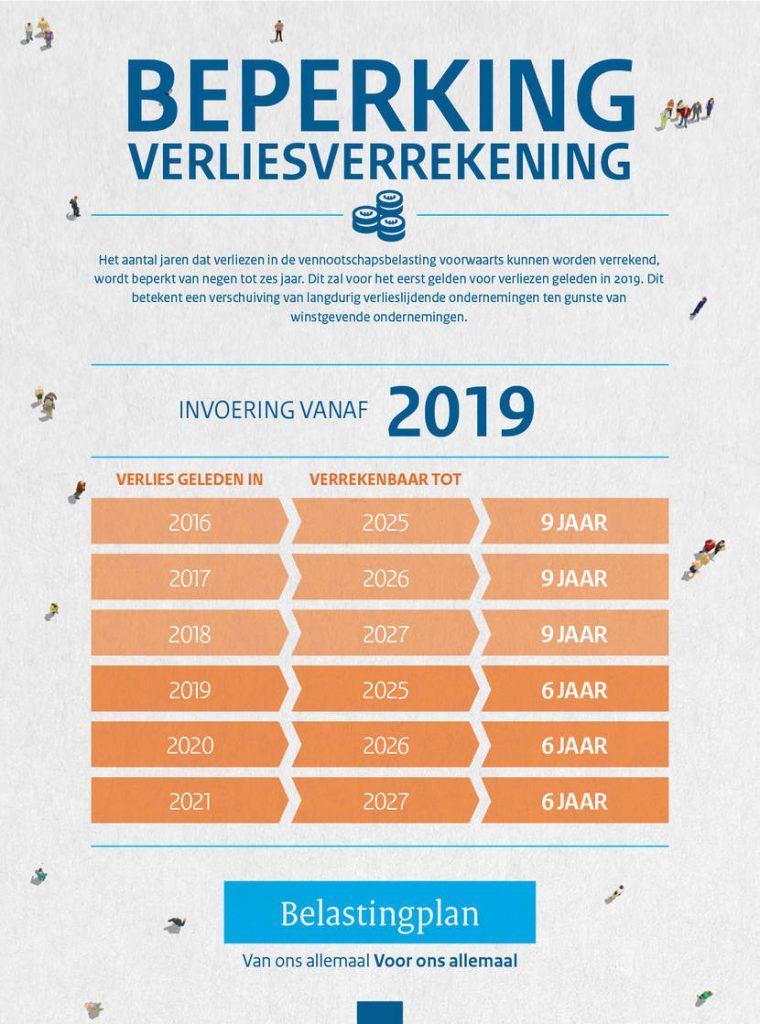 133-18096_minfin_infographics_vennootschapsbelasting-az-b